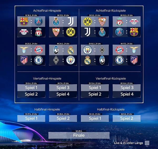 UEFA Champions League 2021 Spielplan-sky_20-12_cl_picks_text_l_v2.jpg