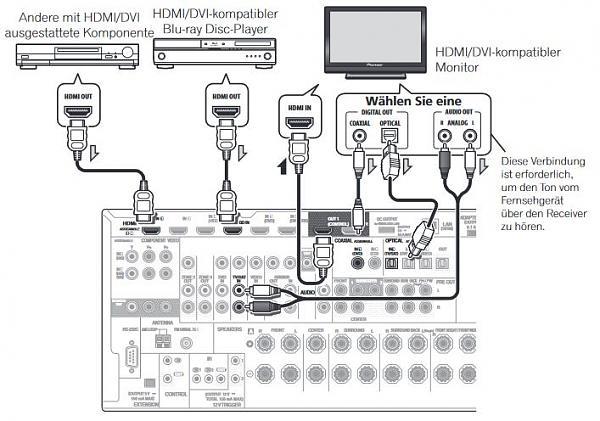 OpenATV 6.5-pioneer-vsx-lx55-3.jpg
