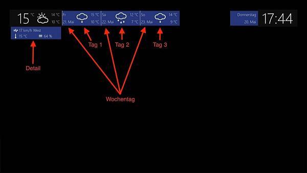 MetrixHD - Wetterkonfiguration-duenn.jpg