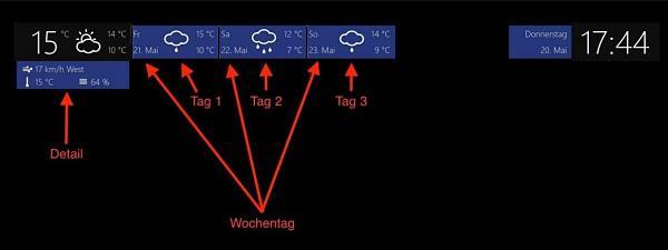 MetrixHD - Wetterkonfiguration-clipboard01.jpg