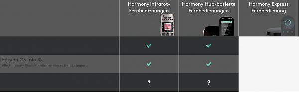 Edision OS mio 4k + und Logitech Harmony-bildschirmfoto-2021-07-07-um-20.45.37.jpg